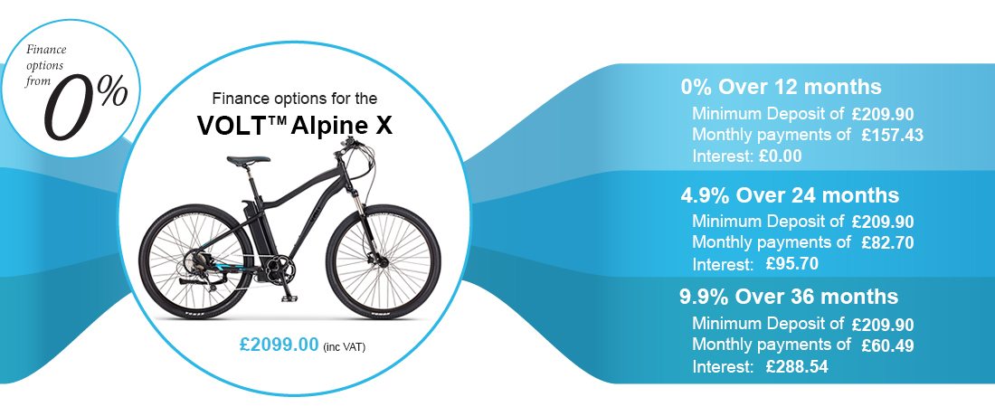 finance info for alpine x