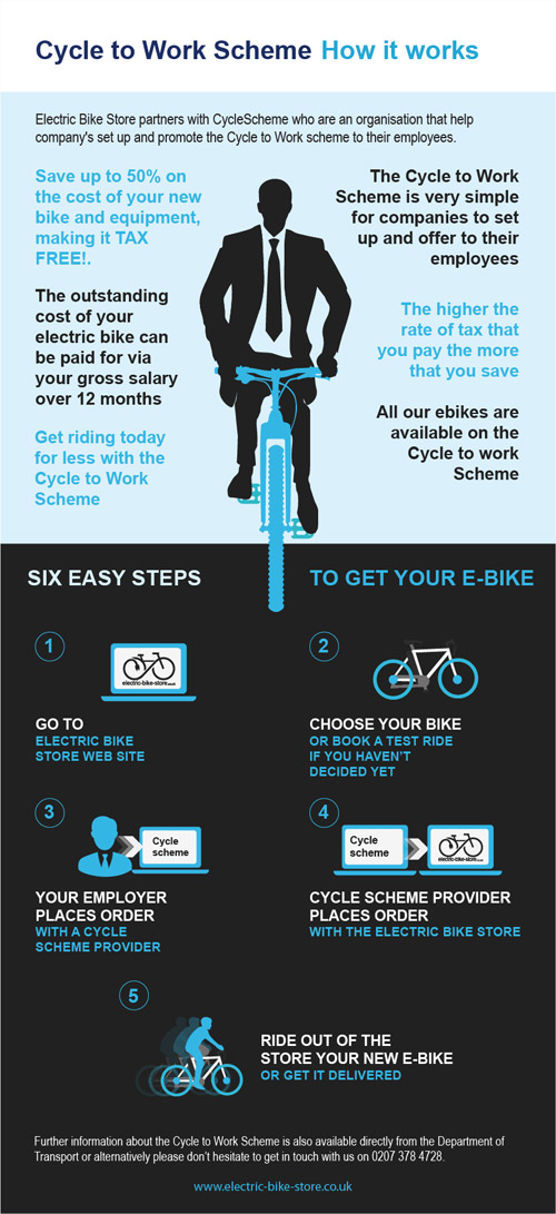 Electric Commuter Bike >> Cycle to Work Scheme - Electric Bike Store