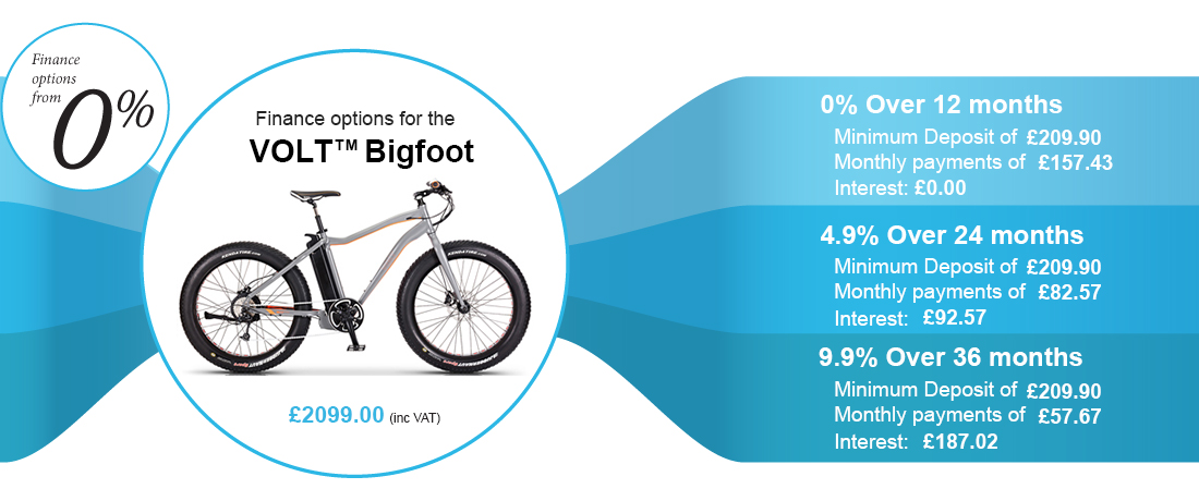 finance info for bigfoot