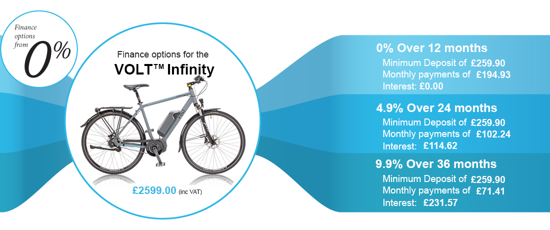 finance info for infinity Shimano STEPS