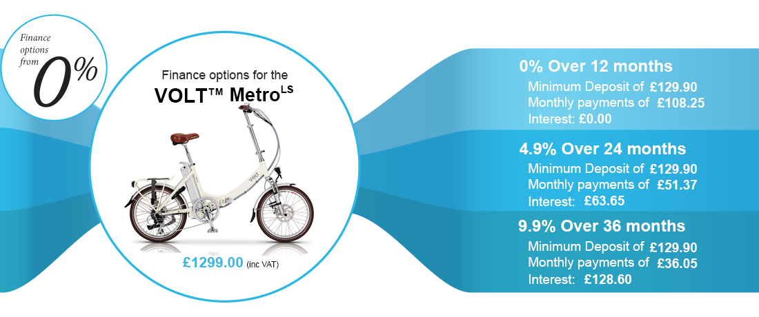 finance info for metro ls