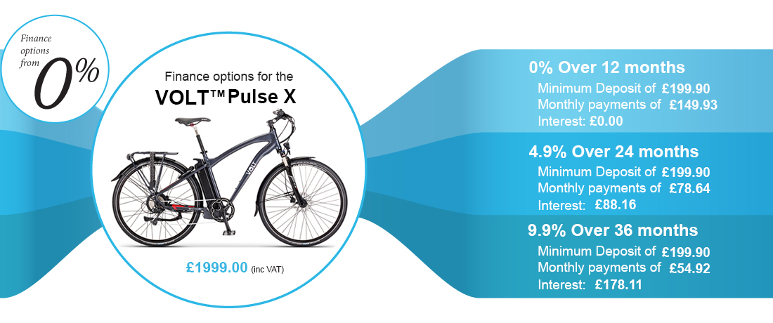 finance info for pulse x