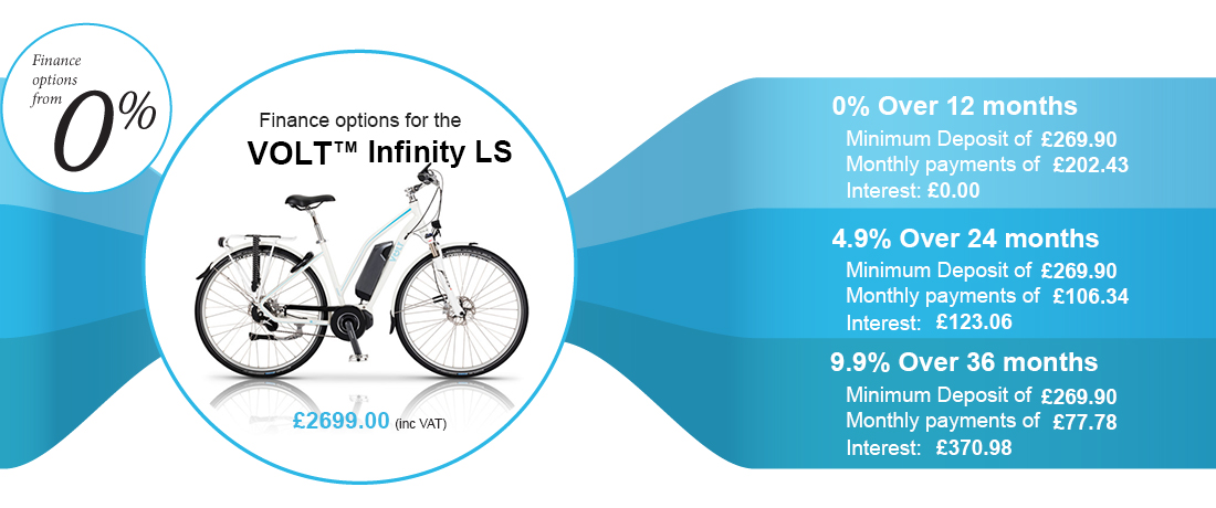 finance info for infinity LS