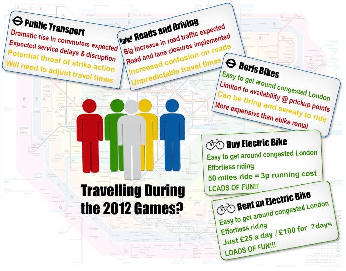 Travel advice during the London Olympics